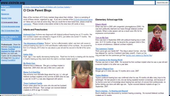 CI Circle's Blog
